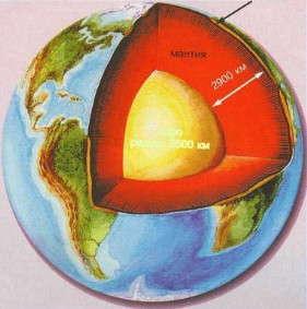 Как образовалась земля кратко