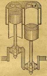 Цилиндры автомобильного двигателя