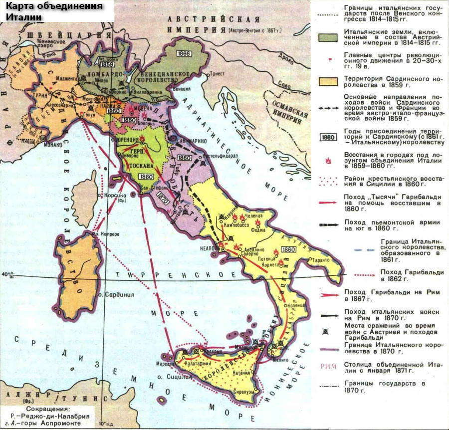 Объединение Италии
