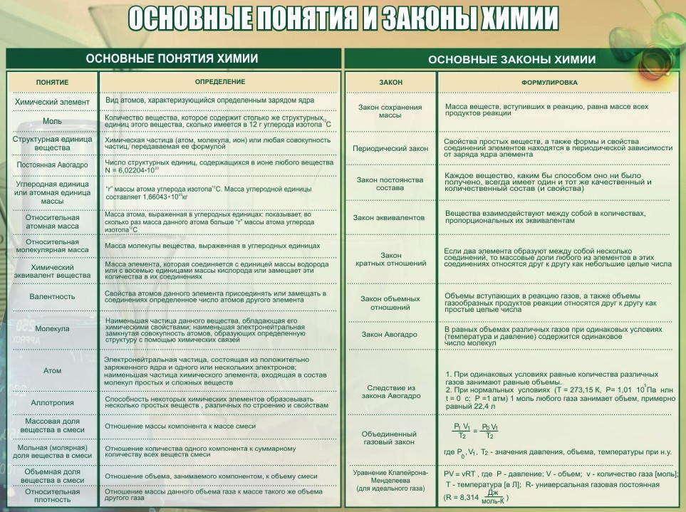 равные объемы занимают в одинаковых условиях где лучше взять кредит наличными отзывы 2020 в новосибирске