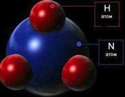 Известно 118 видов таких частиц